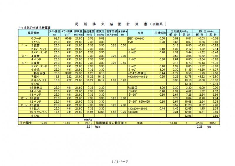 局所排気装置計算書 (有機系)