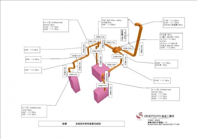 系統局所排気装置系統図